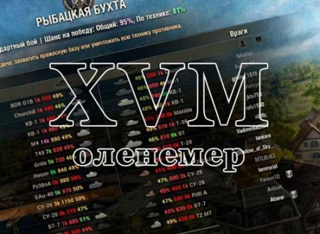 XVM - Оленемер для World of Tanks 0.9.4